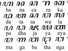 History of Hanacaraka Javanese Script