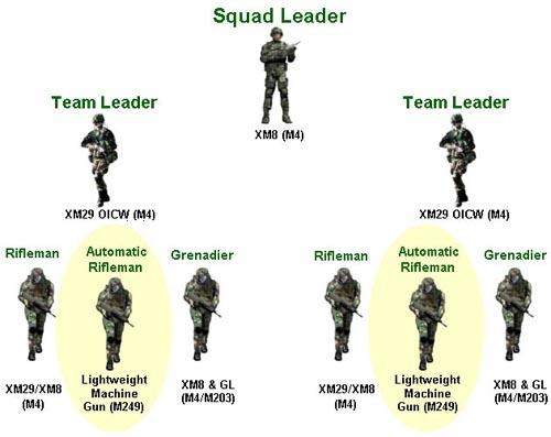 xm29_soldiergroup