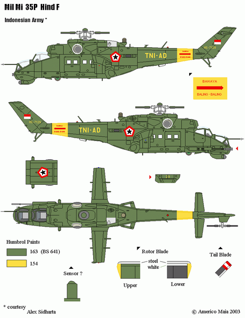 MiniHobbyModel MI-24 Hind D
